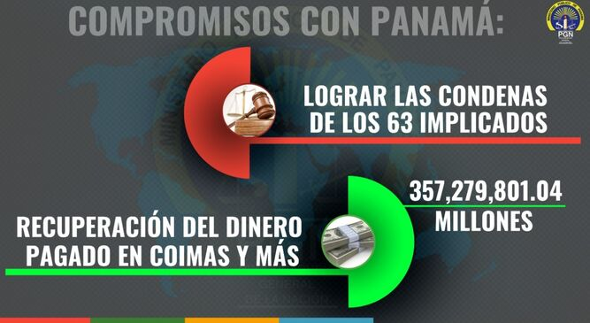 Compromiso.